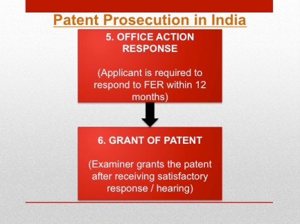office action response patent attorney patent grant registration process