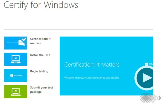 Certification Program