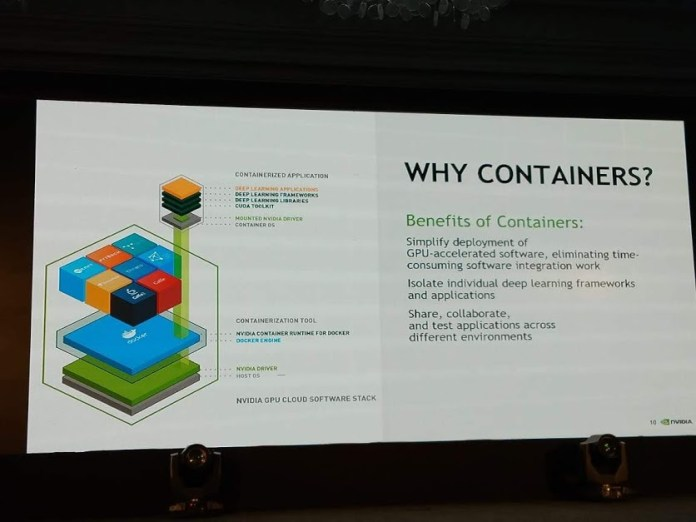 Nvidia Developer Connect Hyderabad: A Boon For Deep Learning Enthusiasts 9