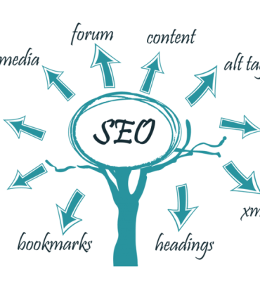 SEO Melbourne: Don't Hire An SEO Company Without Asking These Questions