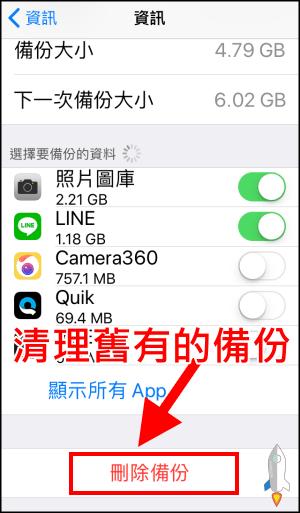 【教學】解決iCloud空間不足,無法備份此iPhone的問題(免透過電腦) | Techmarks劃重點