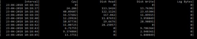 Output data of executing Utility Files