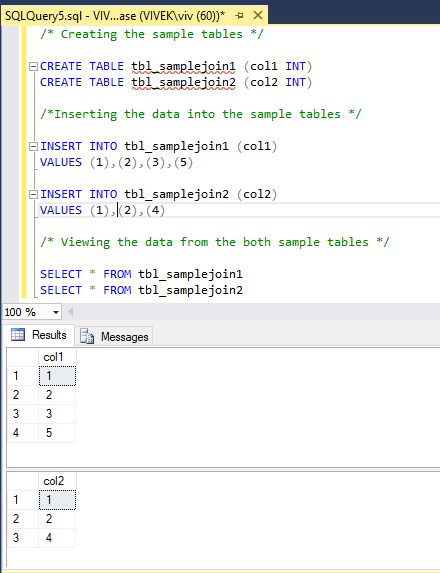 figure 0 SQL Joins Tricky Interview Questions