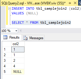 figure 2 SQL Joins Tricky Interview Questions