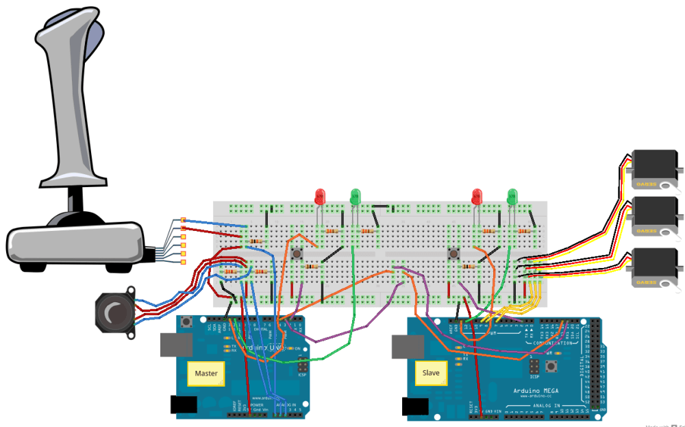 medium resolution of connection for the test rig