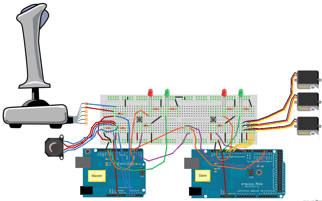 hight resolution of connection for the test rig