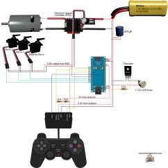 Playstation 2 To Usb Wiring Diagram Tang Soo Do Forms Diagrams How Wire A Ps2 Controller 43