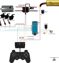 circuit diagram of the ps2 controller demonstration rig  [ 4816 x 4807 Pixel ]