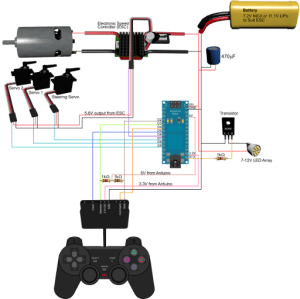 Using A Playstation 2 Controller with your Arduino Project