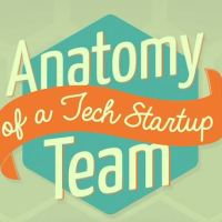 Anatomy of a Tech Startup Team - By Wrike Project Management Software