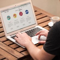 Why Choose WordPress CMS To Run Your Business