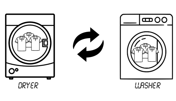 Picture of washing machine and dryer are already occupied, the clothes inside needs to be swapped an example for JavaScript swap values in es6 - technbuzz.com
