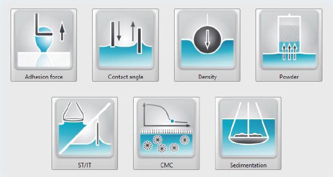 Biolin Scientific Attension OneAttension Software