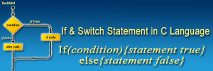 Selection Statements (If, Switch) for Flow Control