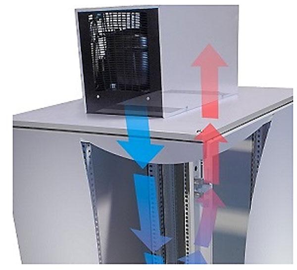 lxpxh 600 800 mm x 800 100 mm x 25u 43u module de toit 2 000 w brut 1 500 w utile