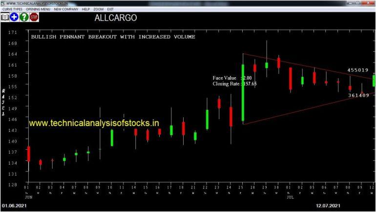 buy allcargo