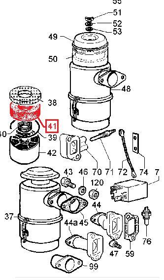 Masse filtrante supérieur 3ld450 15ld315 15ld350 15ld400