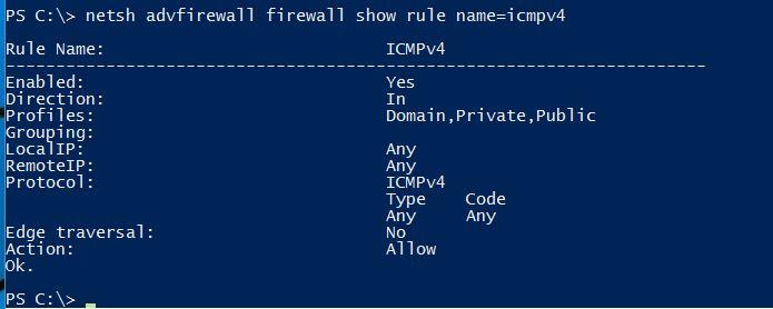 ICMPv4 configuration
