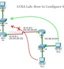 Configure Standard Access List On Cisco Router - Technig