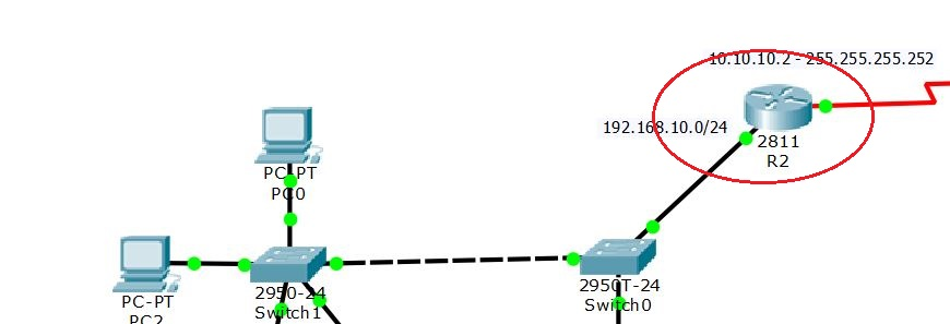 How to configure dhcp on cisco router technig for Cisco show pool dhcp