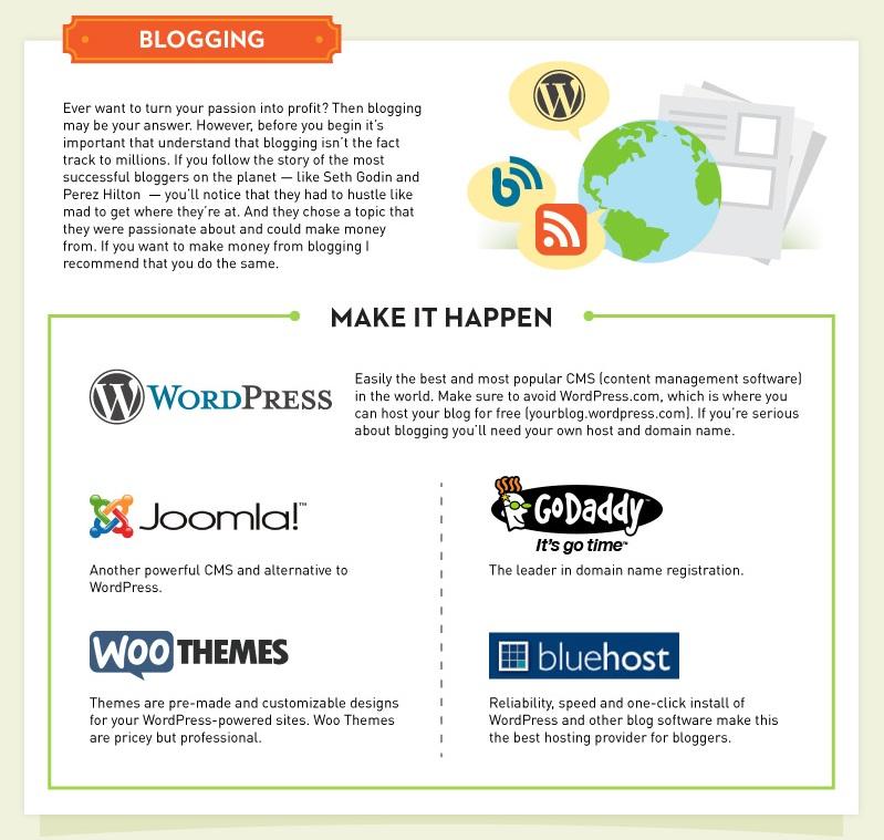 Blogging Jobs - How to Blogger Make Money Online? - Technig