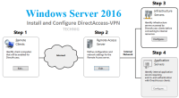 Install and Configure DirectAccess VPN on Windows Server 2016