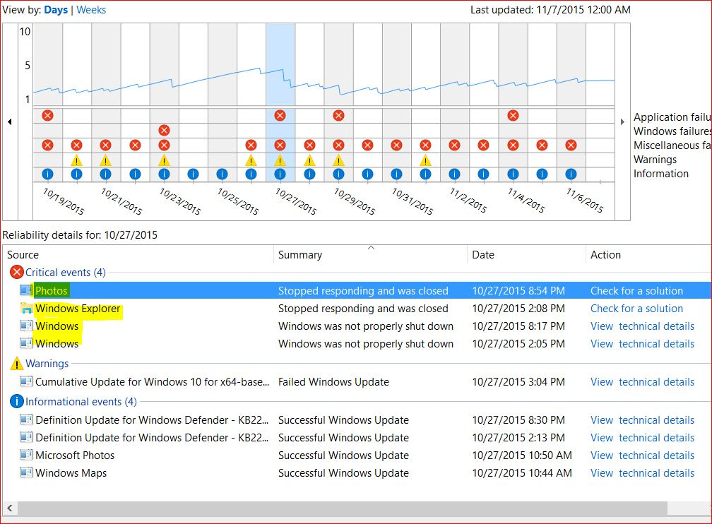 Monitor Windows Reliability and Problem History
