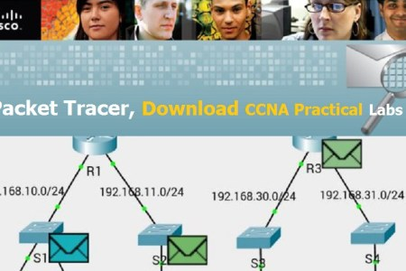 Complete Packet Tracer Lab for CCNA Exam Preparation - TECHNIG