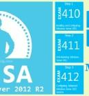 MCSA Lab Manual Articles