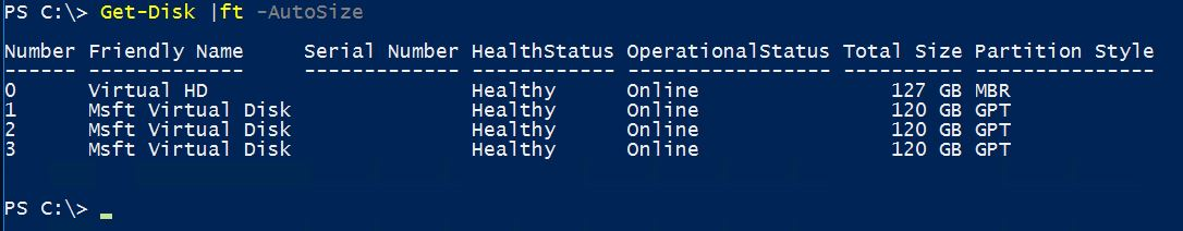 How to Manage Hard Disk with PowerShell? - TECHNIG