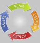 Deployment Meaning
