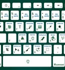 Photoshop Keyboard Shortcuts - Technig