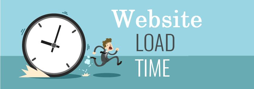 Kecepatan blog