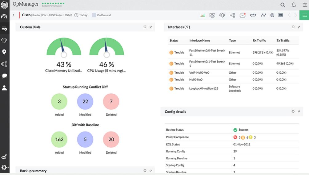 10 Best Application Monitoring Tools for all Platforms - Technig