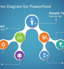 Create Effective, Professional PowerPoint Presentations With SlideModel