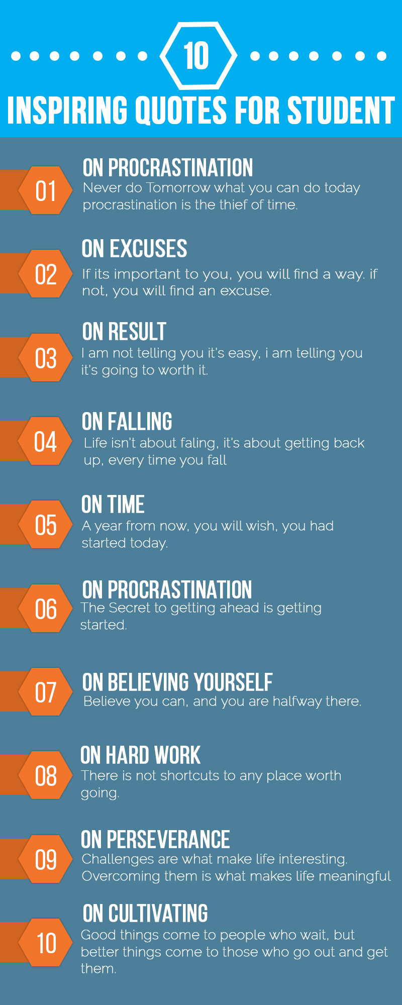 10 Inspirational Quotes For Students To Be Successful Technig