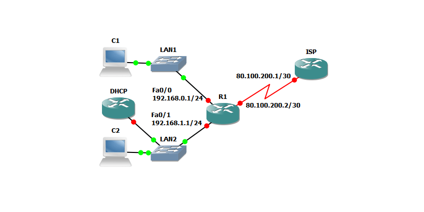 Configure Banner Motd on Cisco Switch and Router - Technig