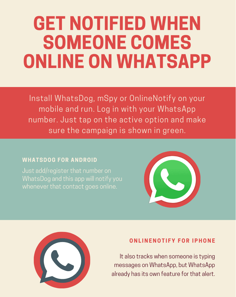 infographics_GET Notified when Someone Comes Online On WhatsApp