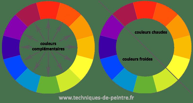 couleurs-complémentaires