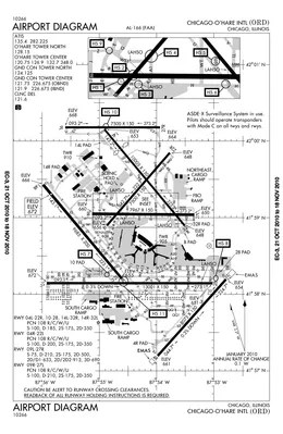 Aéroport international O'Hare de Chicago : définition et