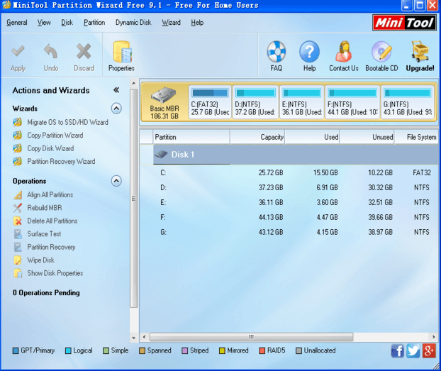 MiniTool Partition Wizard Home Edition 9.1