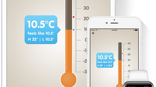 Thermo-hygrometer – Weather App for iOS devices Now Free