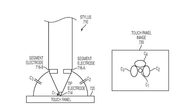 Apple awarded patent for iPen