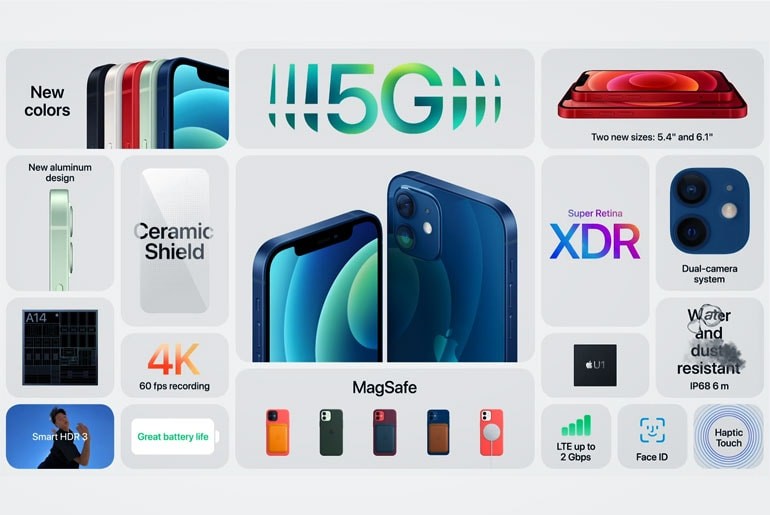iPhone 12 and iPhone 12 Mini Specs Price