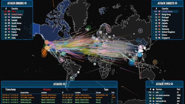 TechnoBlitz.it Attacco hacker negli USA, quasi tutto il Web è offline