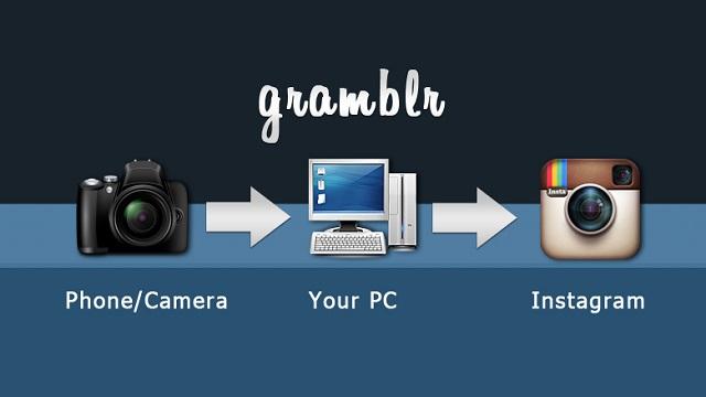 TechnoBlitz.it Instagram, caricare foto dal PC con Gramblr