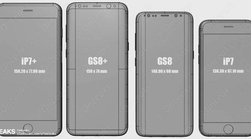TechnoBlitz.it Leak: comparativa dimensionale tra Galaxy S8, S8+, iPhone 7 e molti altri
