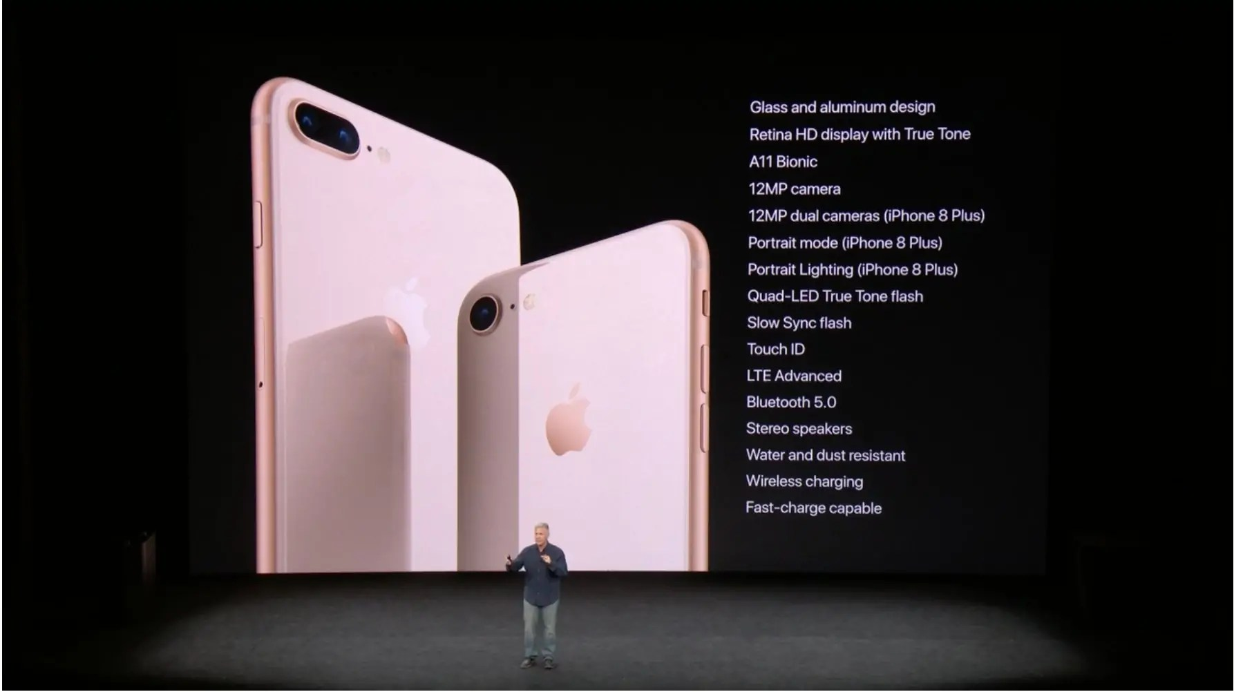 And Both The Devices Runs On IOS 11 Out Of Box Phones Will Be Available In Four Colour Options Space Grey Silver New Gold No Jet Black This