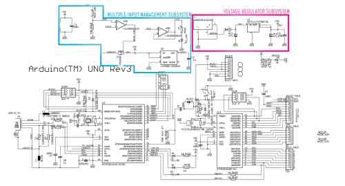small resolution of core subsystems arduino uno power supply arduino hardware