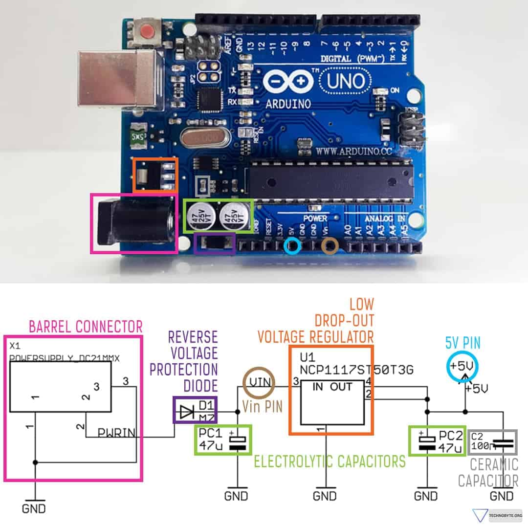 Core Subsystems Understanding The Arduino Uno Power Supply Circuit For Voltage Regulator Subsystem Min 3